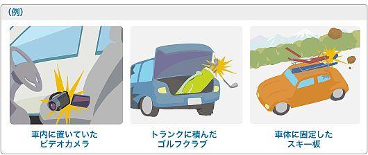 車内身の回り品補償特約